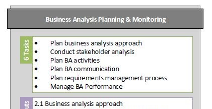 Business Analysis Knowledge Areas